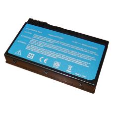 Baterija (akumuliatorius) ACER Aspire 3020 3610 5020 Travelmate 2410 4400 C300 (4400mAh)